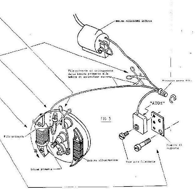 accensione elettronica per motori a puntine